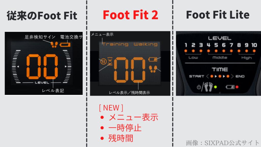 SIXPAD Foot Fit2は残時間が表示される